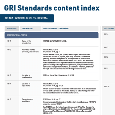 2020 GRI Reference Table